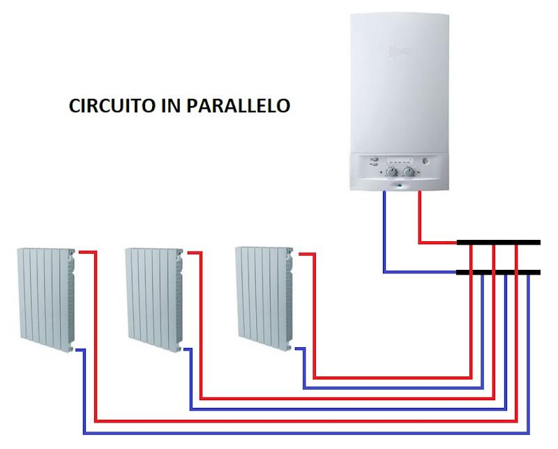 Impianto di riscaldamento bitubo con circuito in parallelo