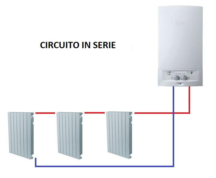 Impianto di riscaldamento monotubo con circuito in serie