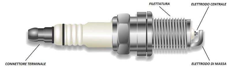 Componenti di una candela motore per tagliaerba